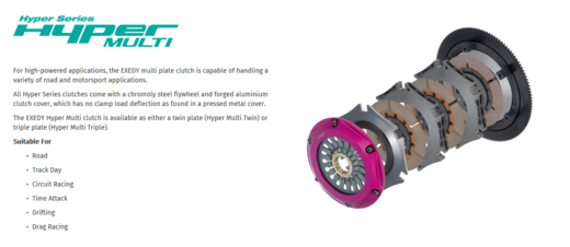 EXEDY TWIN METALLIC DISC CLUTCH KIT